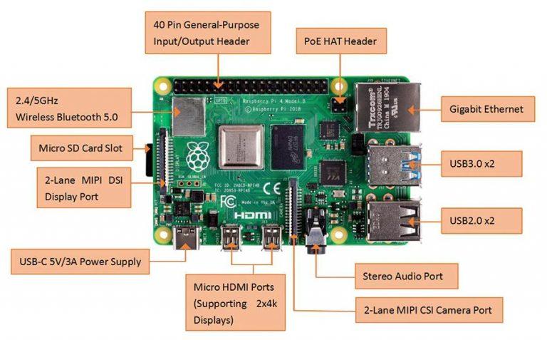 Még olcsóbb a bankkártya méretű számítógép – Raspberry Pi 4B 2