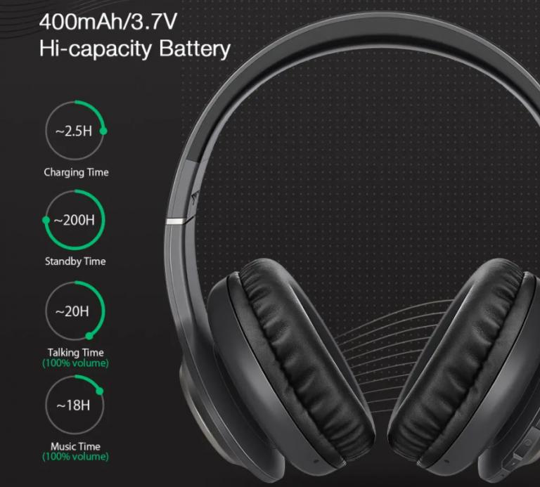 7500-ért rendelhető a közönségkedvenc BlitzWolf fejhallgató 3