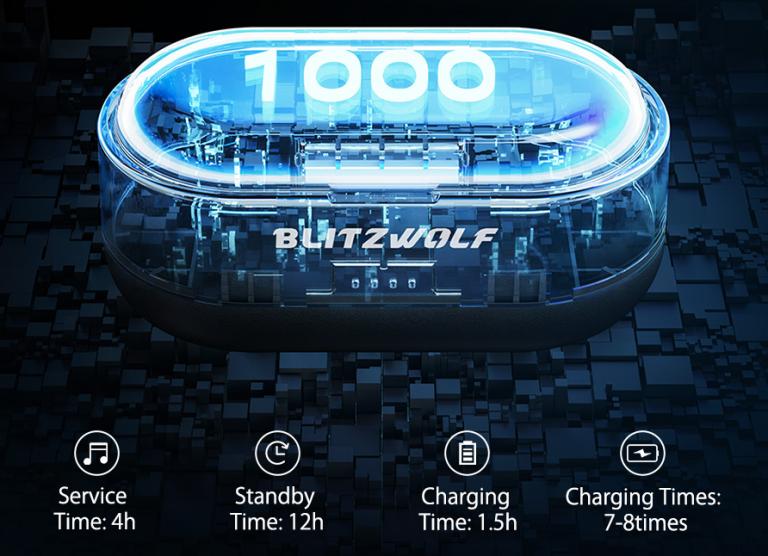 Megjelent a BlitzWolf BW-FLB2 gamer TWS fülhallgató 6