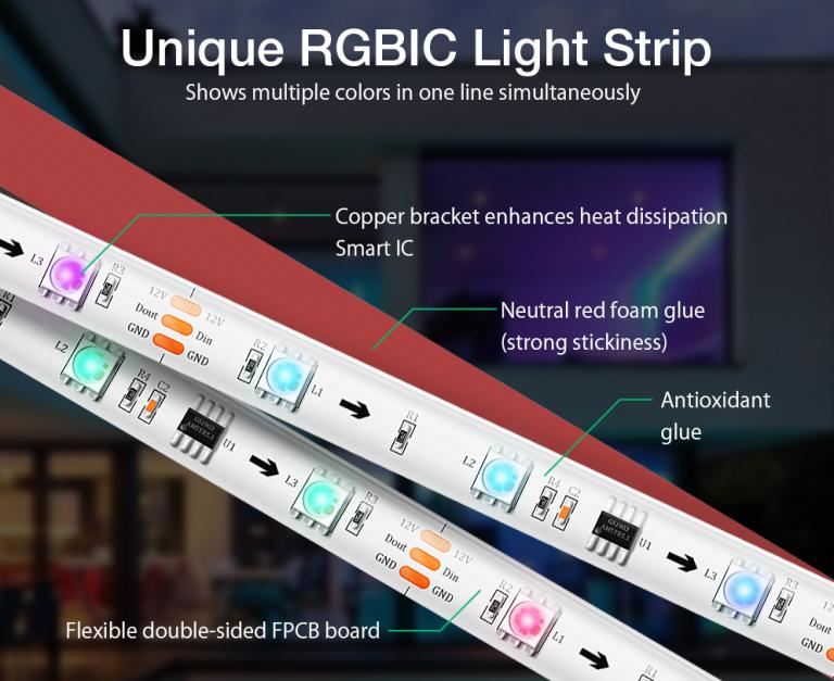 Extrém olcsó a BlitzWolf új okos LED szalagja 6
