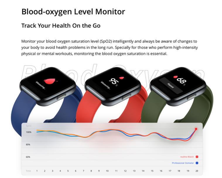 Megérkezett a Realme Watch a Banggoodra 10