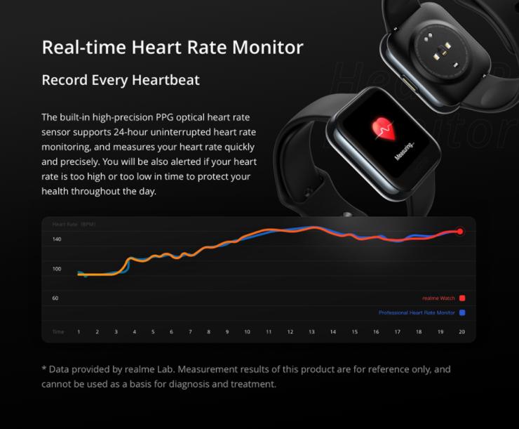 Megérkezett a Realme Watch a Banggoodra 9