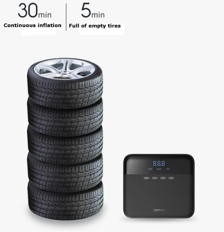 Történelmi mélyponton a Xiaomi 70mai autós pumpa ára 2