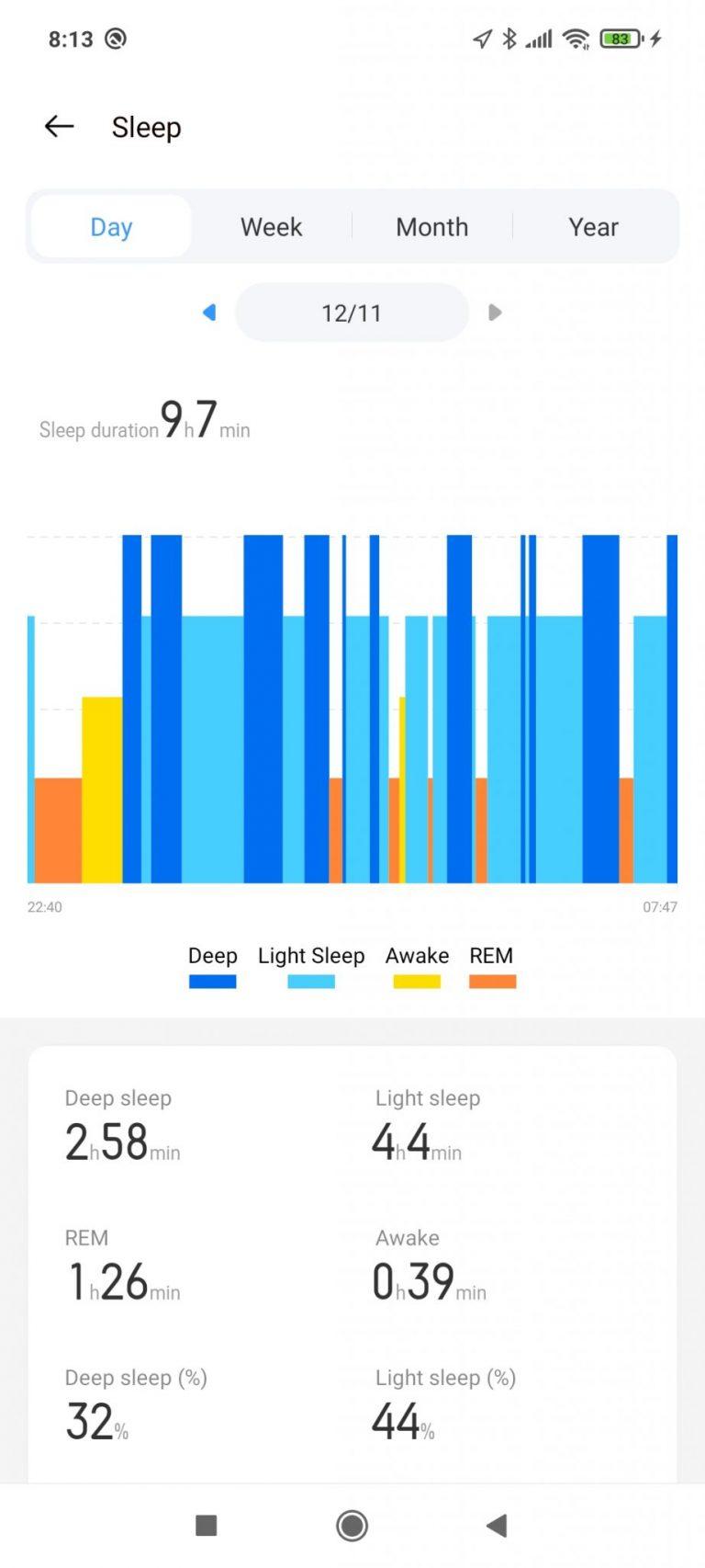 Realme Watch aktivitásmérő teszt 21