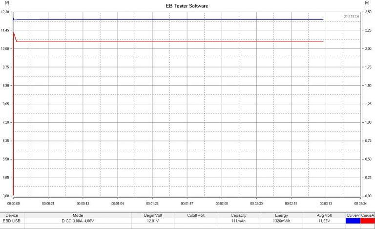Kuulaa 65 W-os USB töltő teszt 10