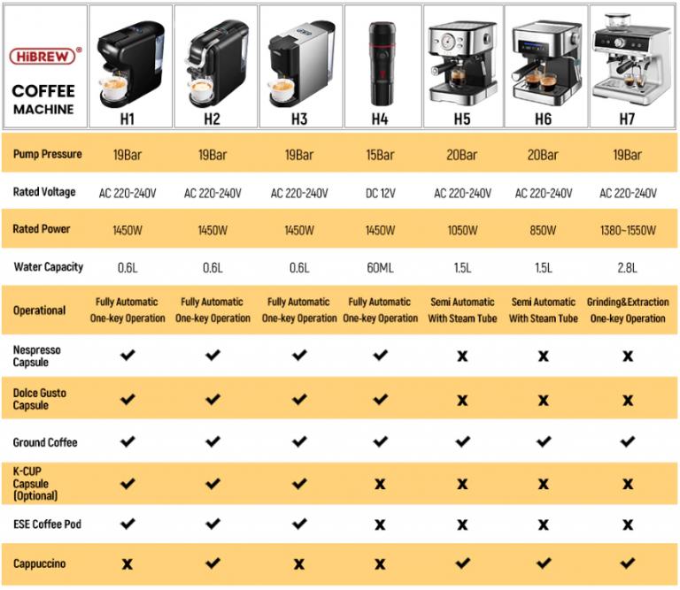 HiBREW, a kávékirály – Érdekes Aliexpress boltok 6