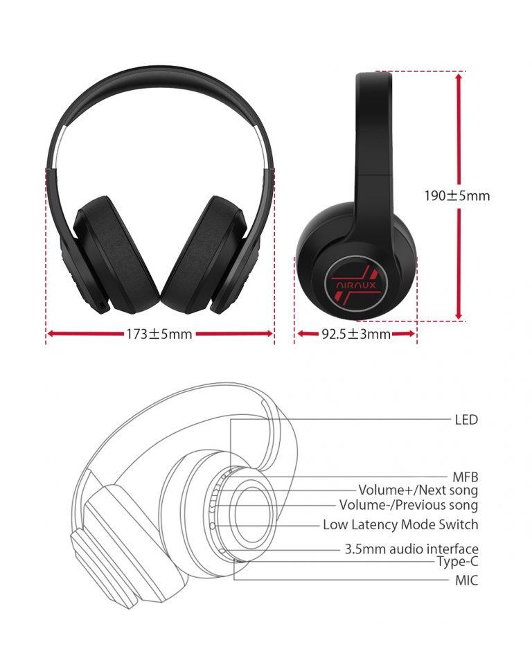 Új fejhallgatót villantott a BlitzWolf 9