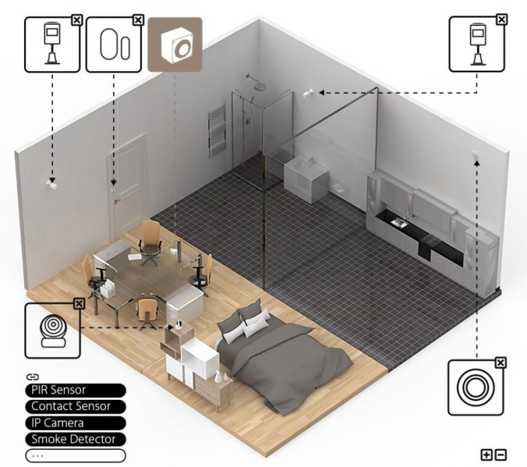Új, okos biztonsági rendszereket jelentetett meg a BlitzWolf 4
