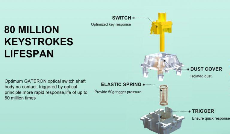 Optikai kapcsolós 'mechanikus' billentyűzet, kiló áron 6