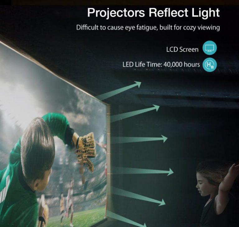 Egy vadiúj BlitzWolf projektor, ami nem az utolsó lesz a sorban 7