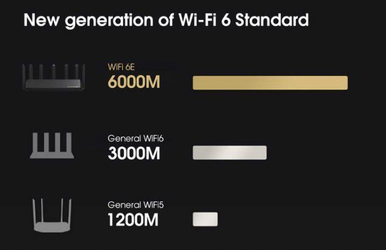 Már rendelhető a Xiaomi vadiúj, kegyetlen gyors WiFi 6 routere 7