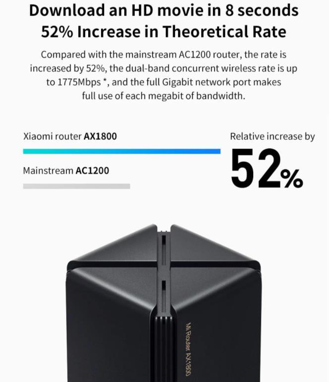 Ha épp kéne egy új router, akkor ne habozzunk, vegyünk Xiaomit 4