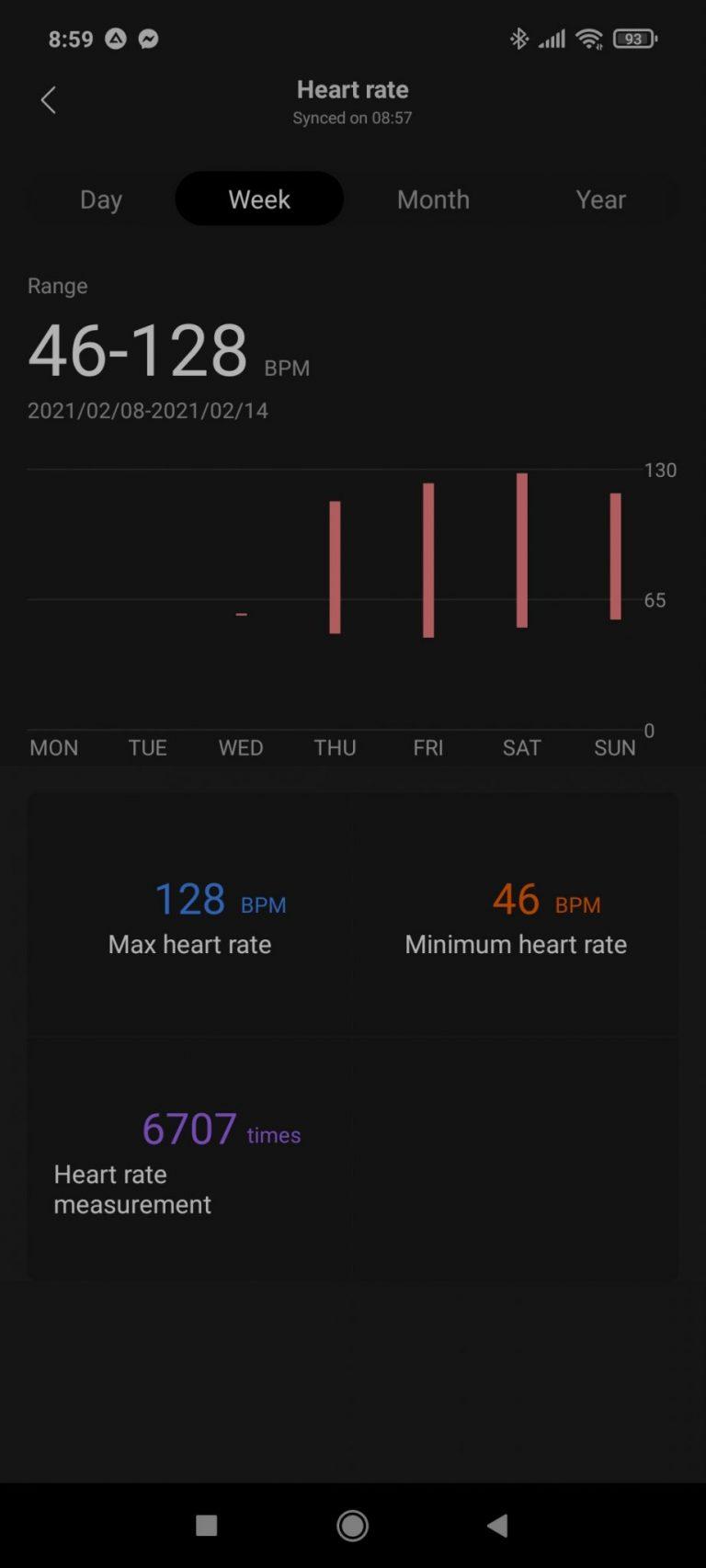 Xiaomi Amazfit Band 5 aktivitásmérő teszt 29
