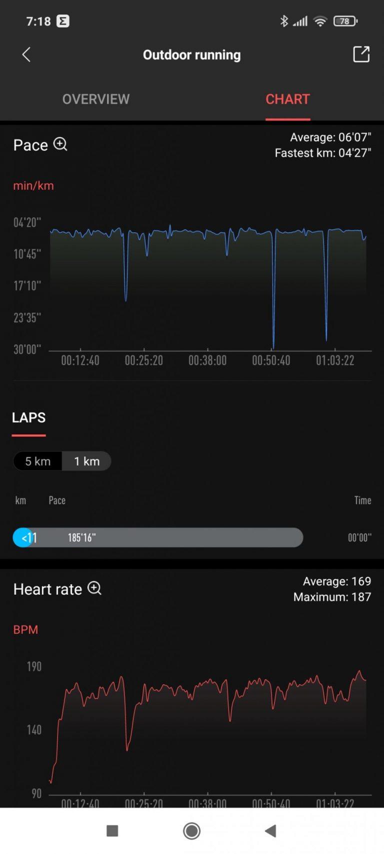 Xiaomi Amazfit Band 5 aktivitásmérő teszt 36