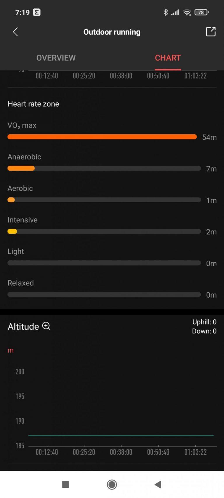Xiaomi Amazfit Band 5 aktivitásmérő teszt 37