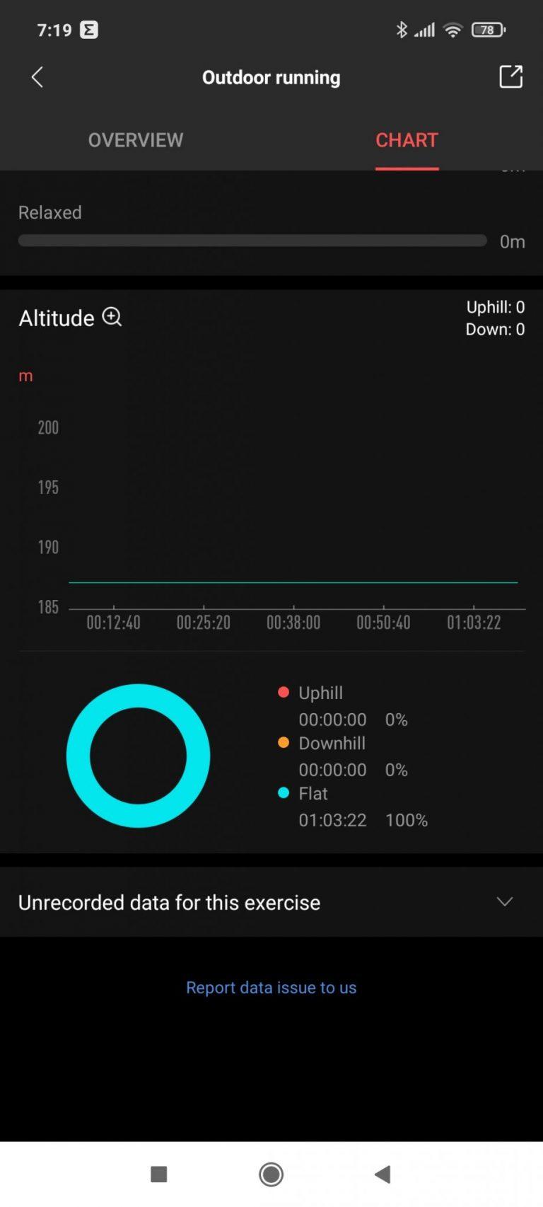 Xiaomi Amazfit Band 5 aktivitásmérő teszt 38
