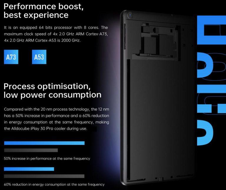Árfaragás az Alldocube iPlay 30 Pro tabletből 4