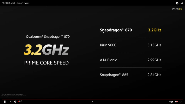 Már kapható a Poco F3 a Xiaomishopnál 11