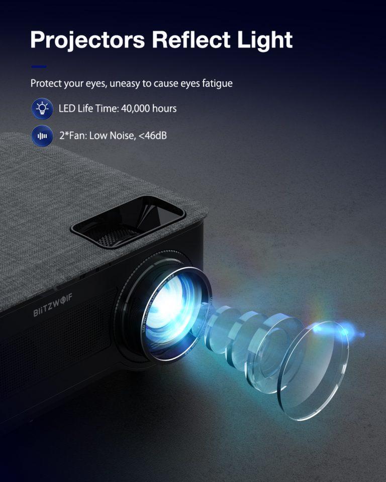 Újabb BlitzWolf projektor debütált 4