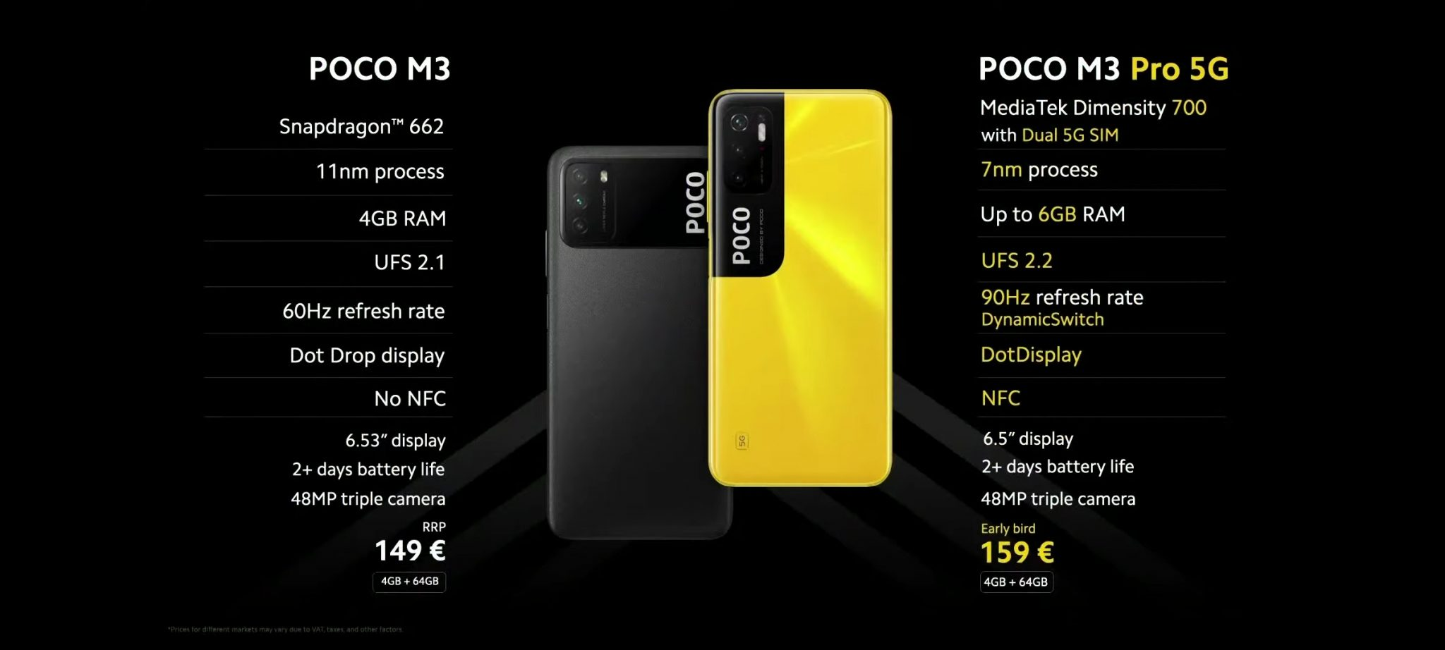 Poco M3 Pro okostelefon teszt 29