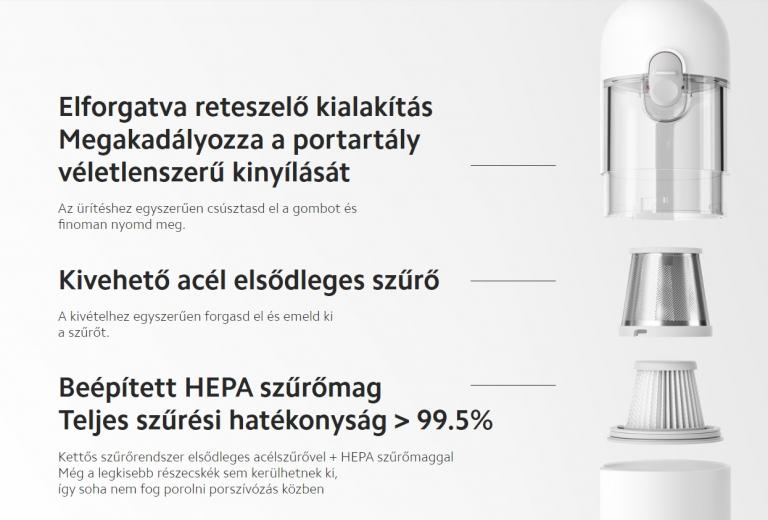Rettentő olcsó a Mijia autós porszívó a magyar Xiaomishopban 6
