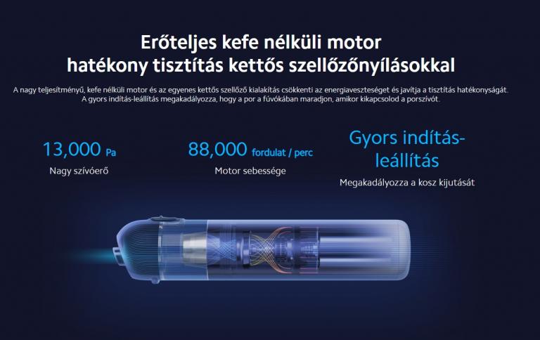 Rettentő olcsó a Mijia autós porszívó a magyar Xiaomishopban 4