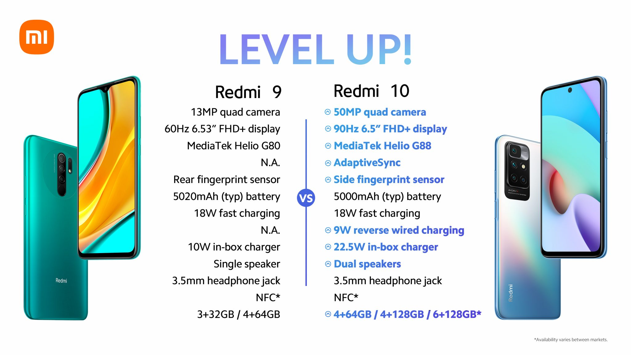 Xiaomi Redmi 10 okostelefon teszt 16