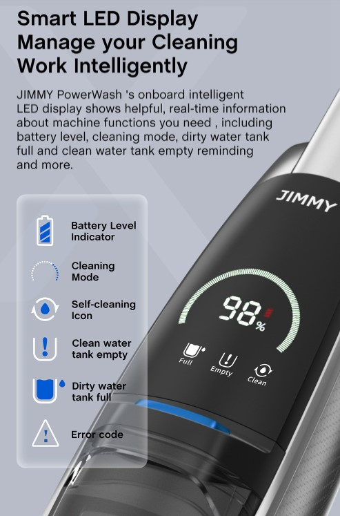 Vadonatúj készülékekkel bővült a Xiaomi Jimmy család 8