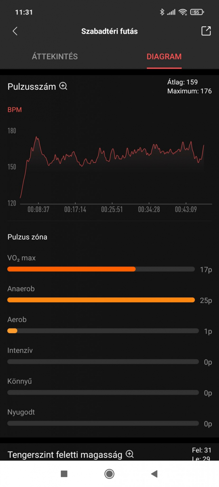 Xiaomi Amazfit GTR 2 sportóra teszt 36