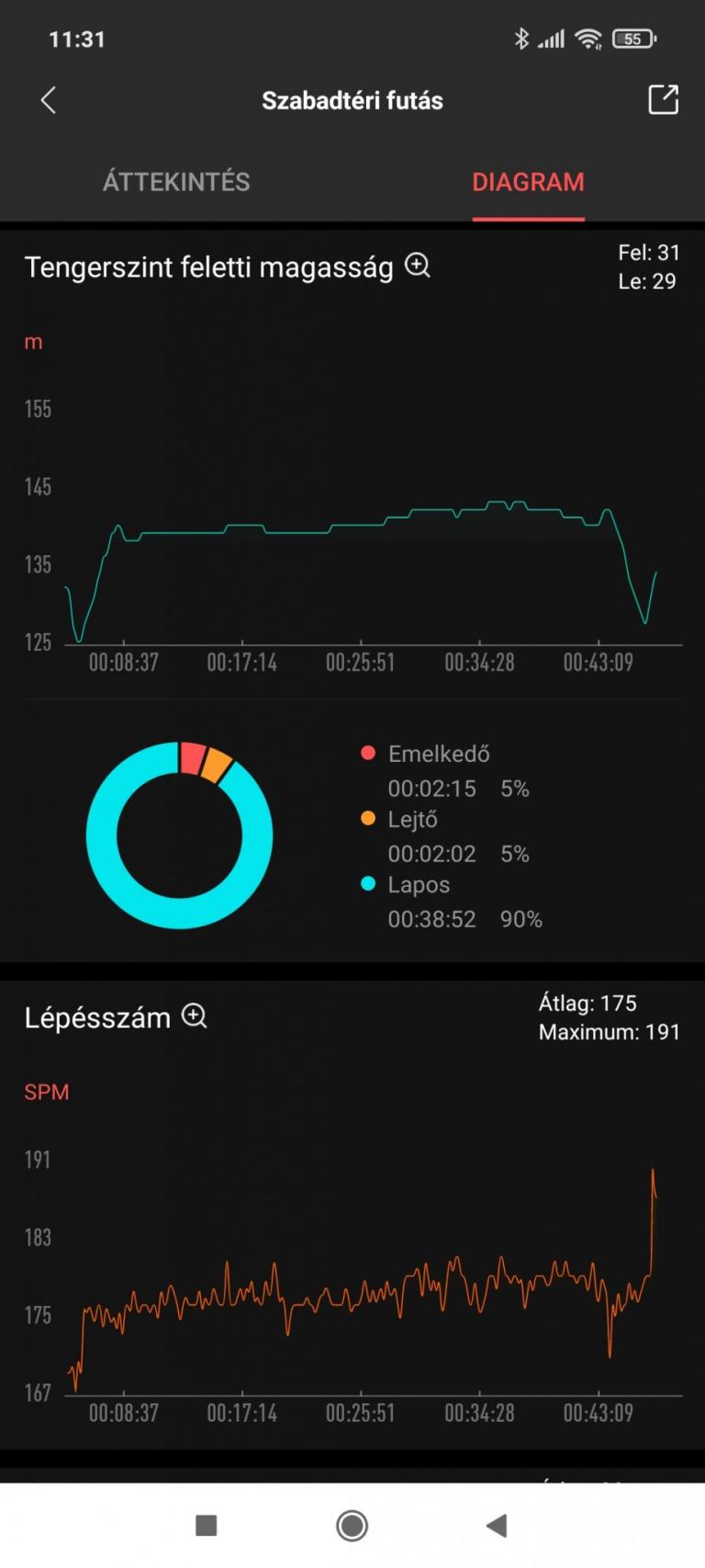 Xiaomi Amazfit GTR 2 sportóra teszt 37